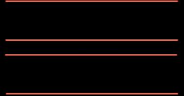 capturar 375x195 - Mantenimiento Predictivo y Preventivo - que es y cómo funciona.