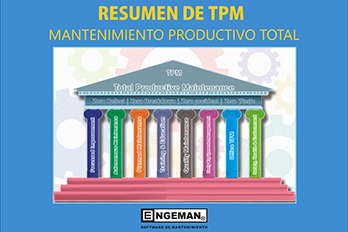 resumen tpm 2 - eBooks