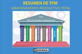resumen tpm 2 - eBooks