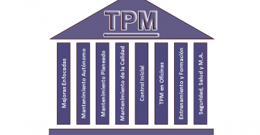 tpm 1 375x195 - Mantenimiento productivo total: elimine las pérdidas de producción